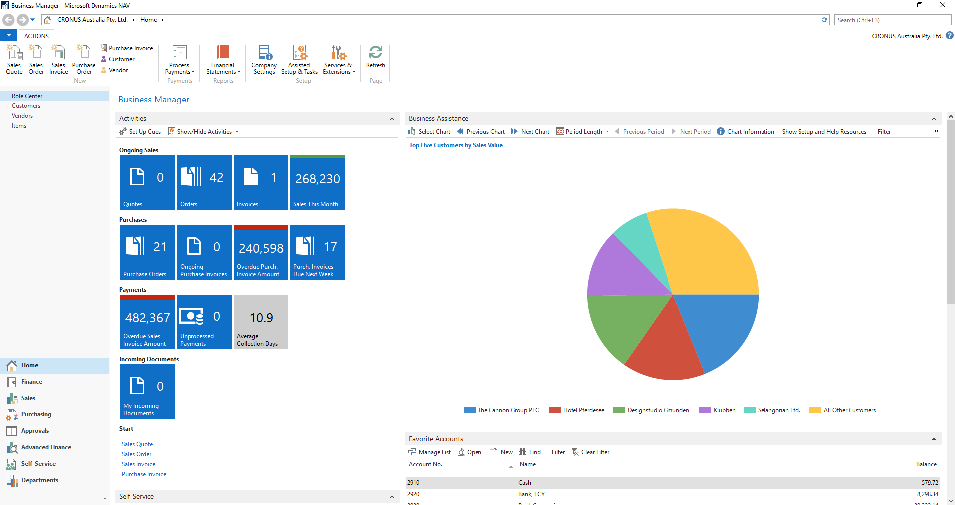 Microsoft dynamics nav resources dynamic business it solutions profiles in microsoft dynamics nav 2017 1betcityfo Images